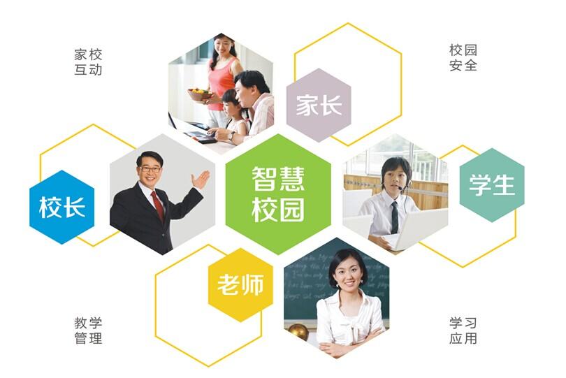 供应广东智慧校园平台软件